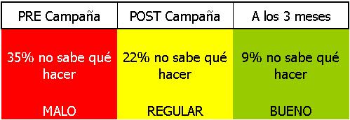 ACV Rosario que hacer - Grupo Gamma, Red Integrada de Salud