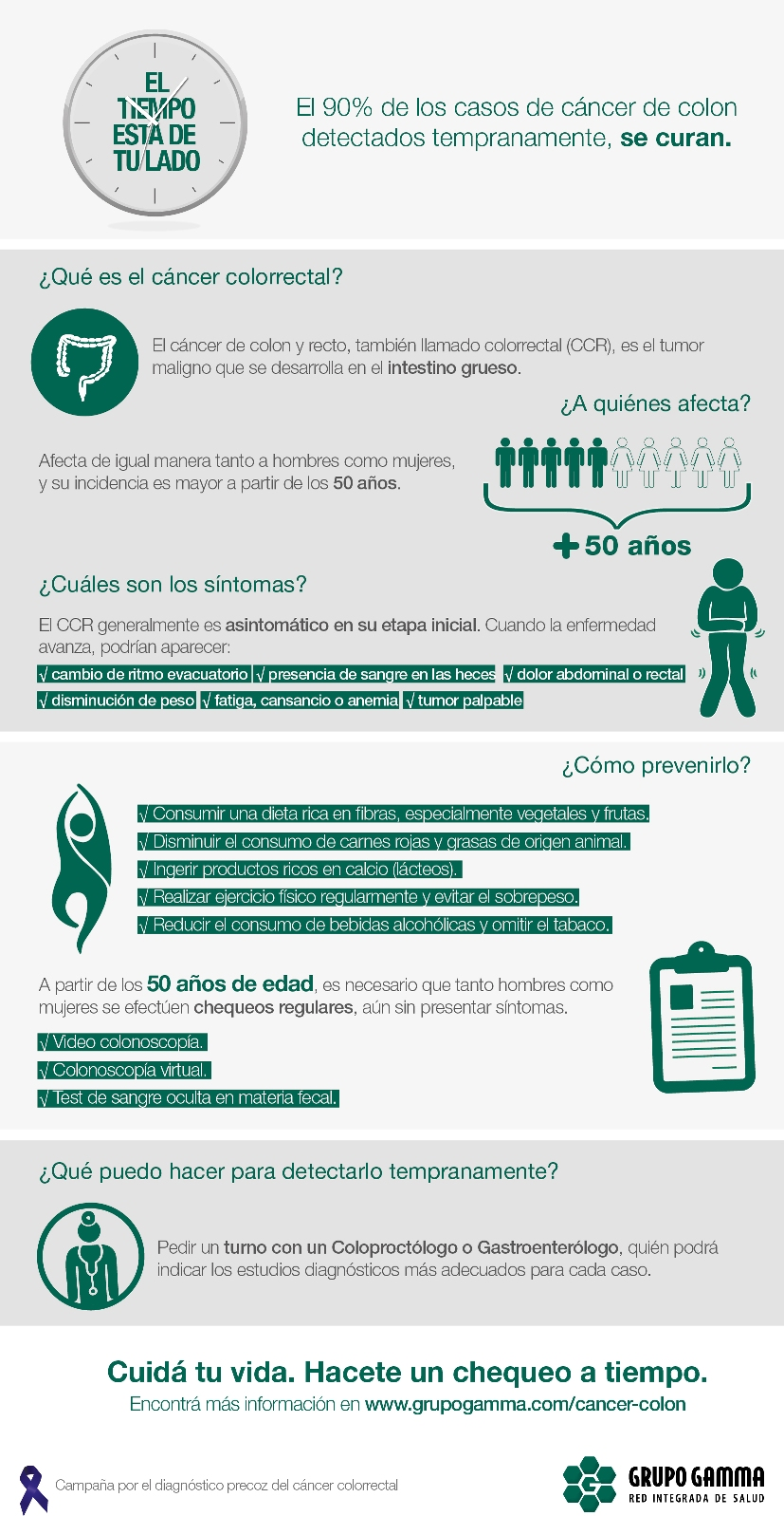 Cancer de colon infografia