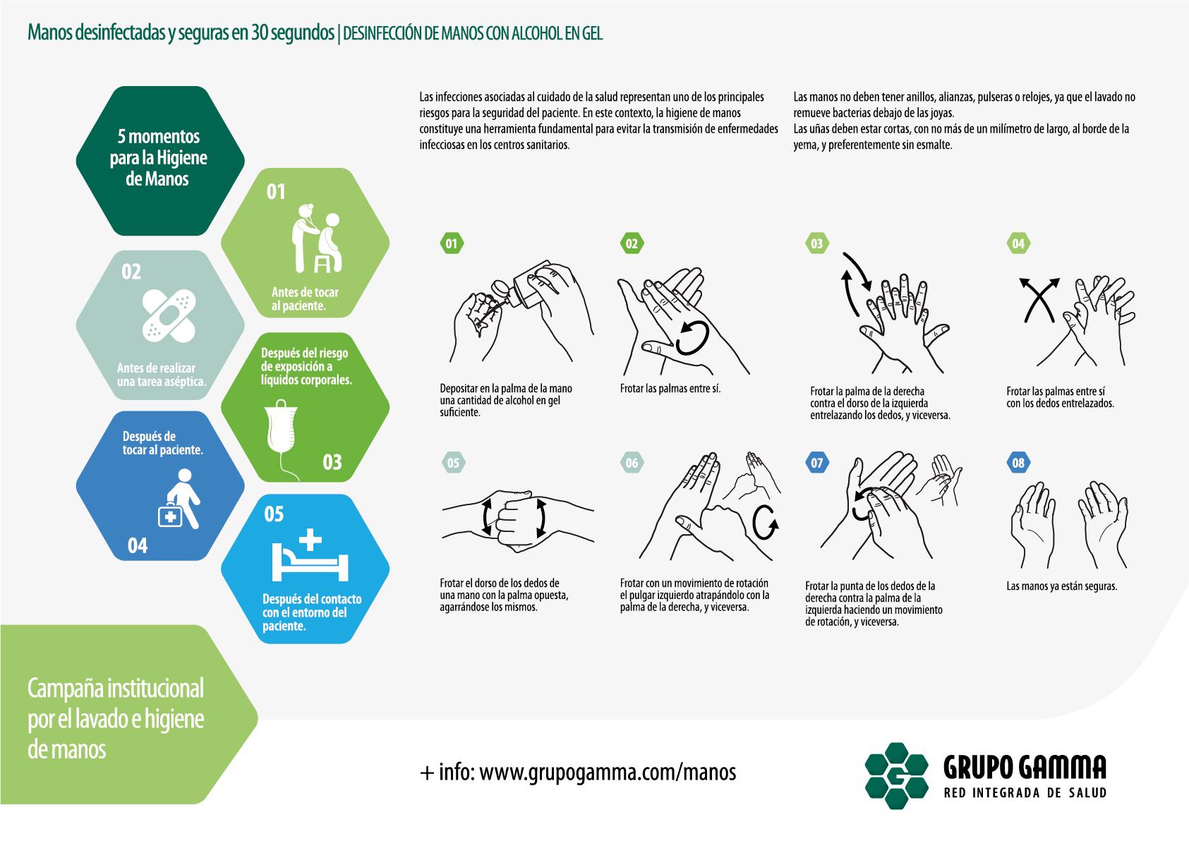 Campaña institucional de lavado e higiene de manos