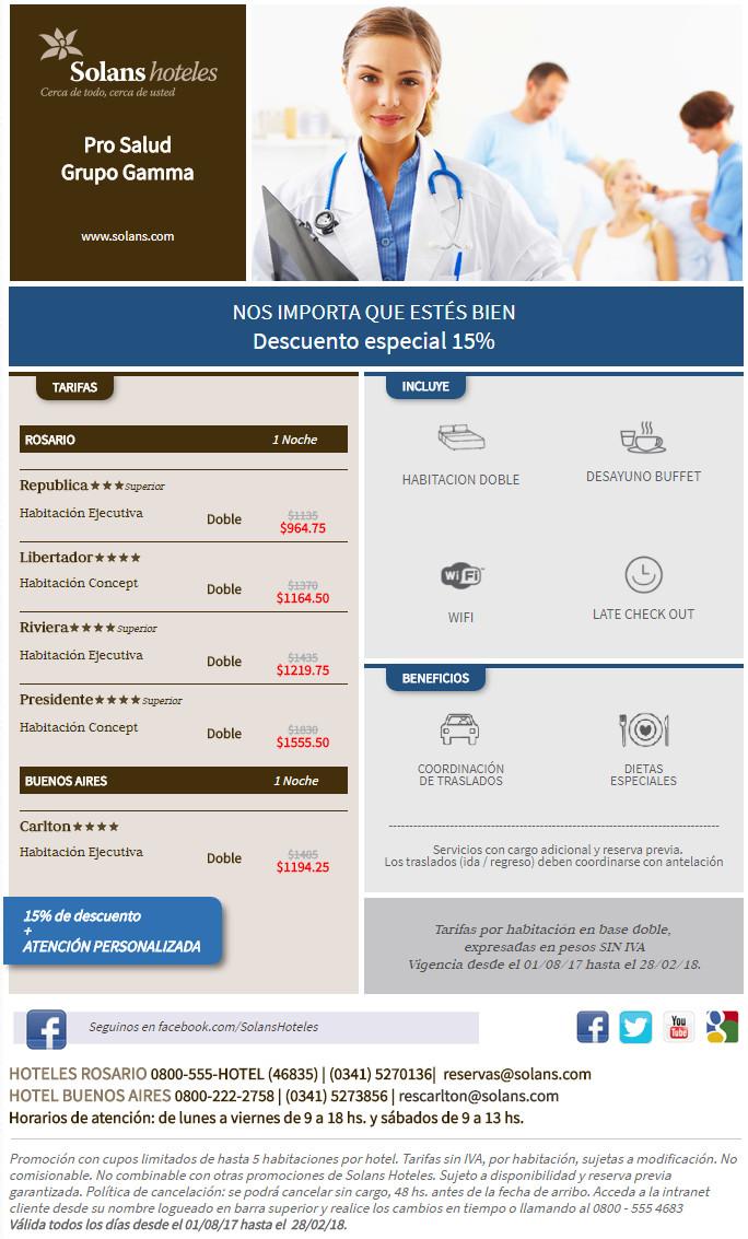 Beneficio Hoteles Solans - Grupo Gamma