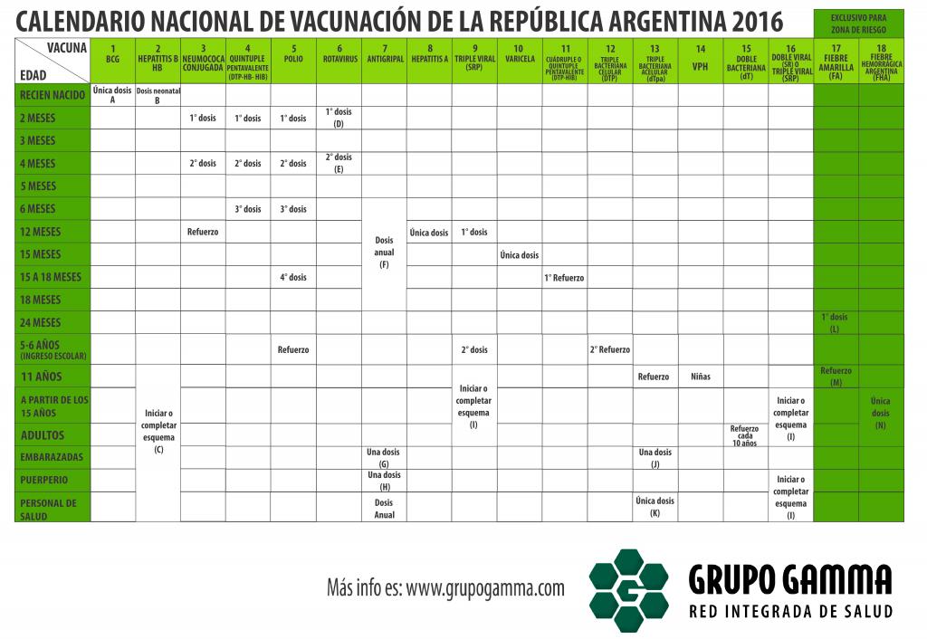 Calendario Vacunación