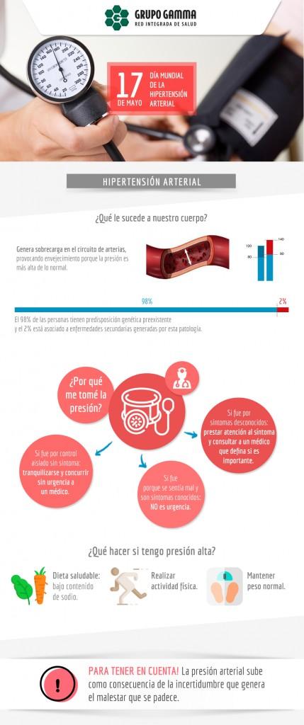 infografia (hipertensión arterial) (1)