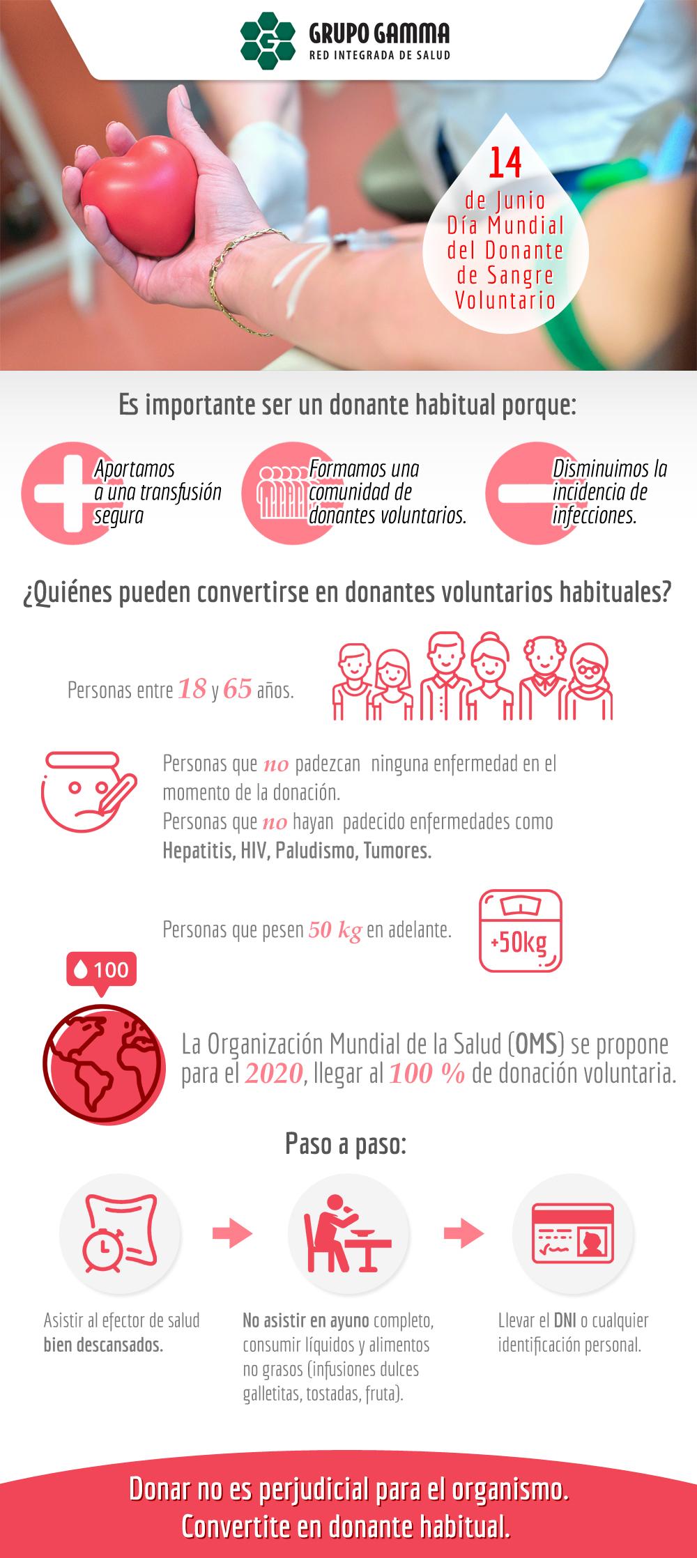 infografia (Donante de Sangre Voluntario) (3) (1)